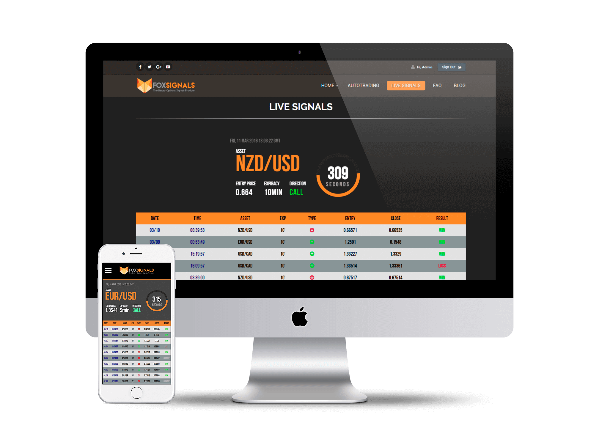 Binary option live signal service
